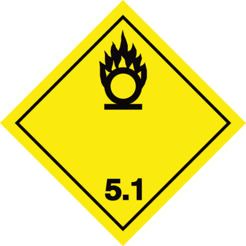 Transport Of Dangerous Goods By Road